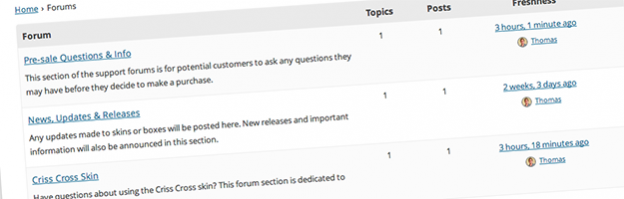 Thesis Lab Forums